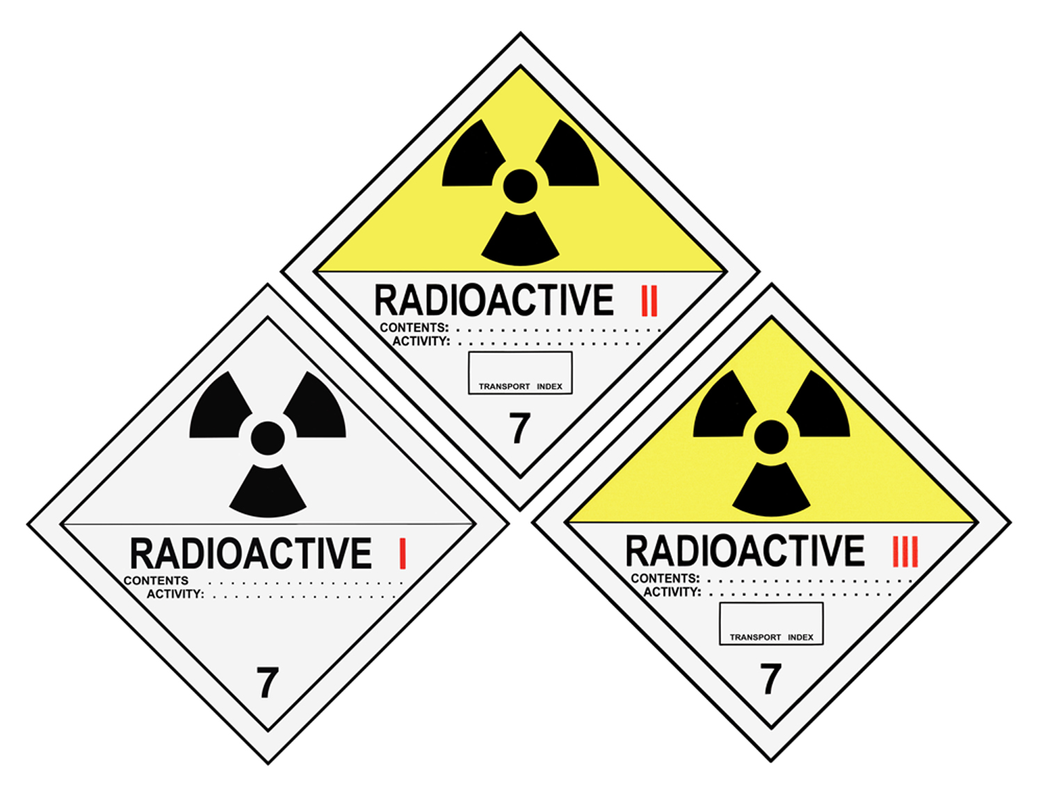 Signs of packages used for radioactive materials